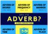 apa itu adverb
